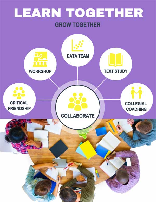 Learn Together. Grow Together. Collaborate. Critical Friendship. Workshop. Data Team. Text Study. Collegial Coaching.