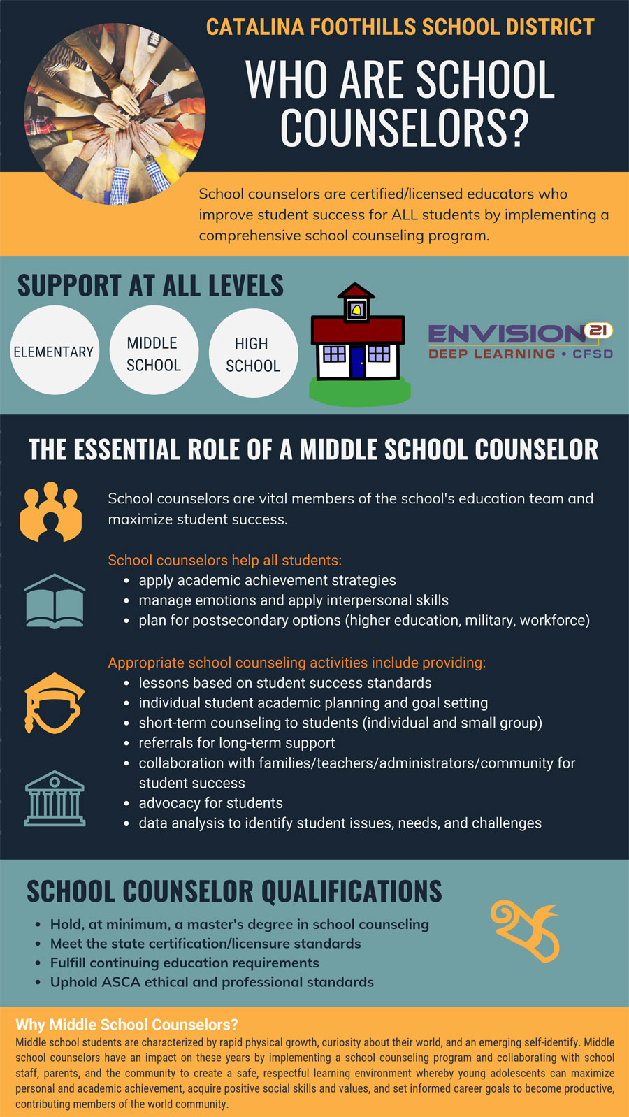 Roles of a school counselor